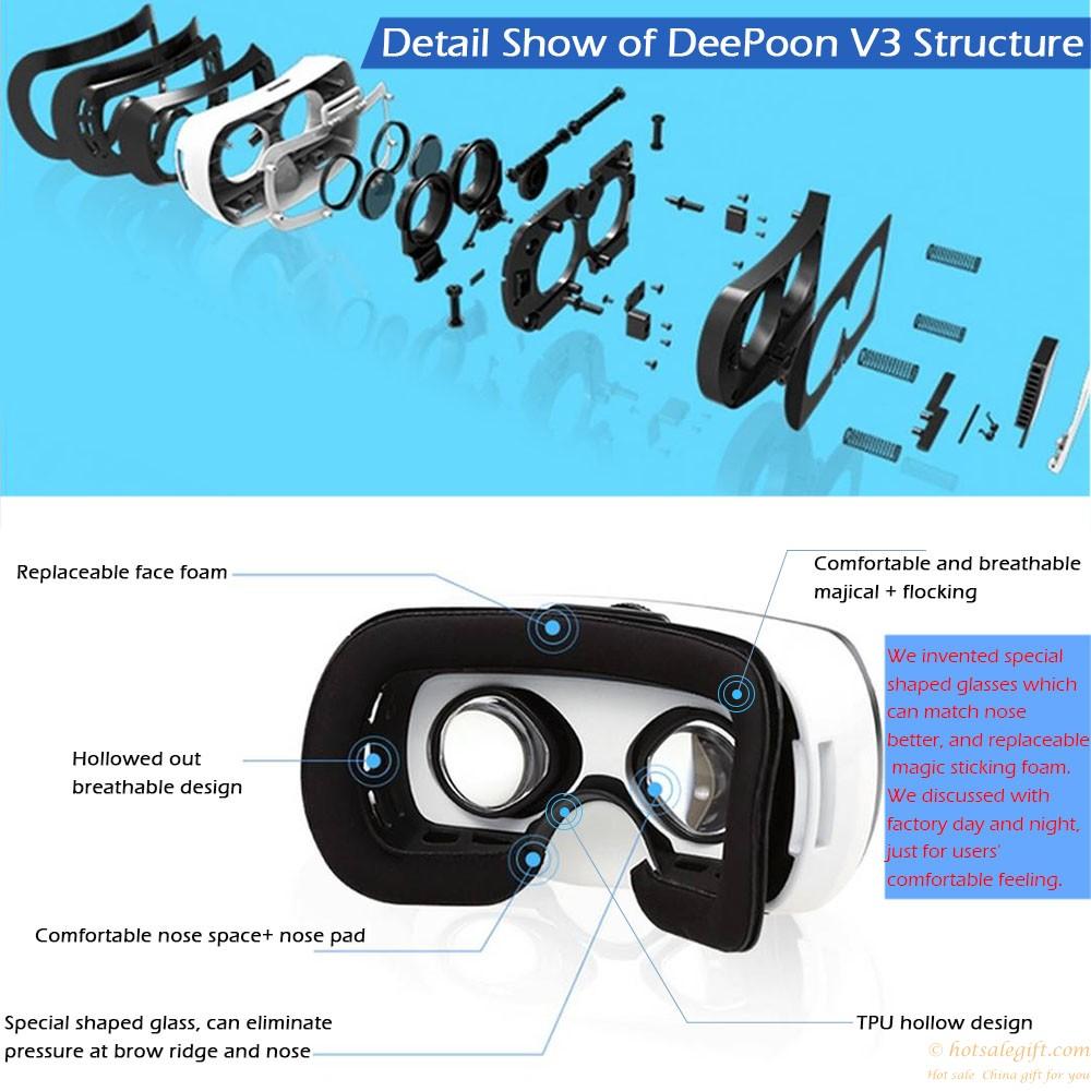 Deepoon V3 VR Brille Fesselnde 3D Virtual Reality-Helm IMAX ...